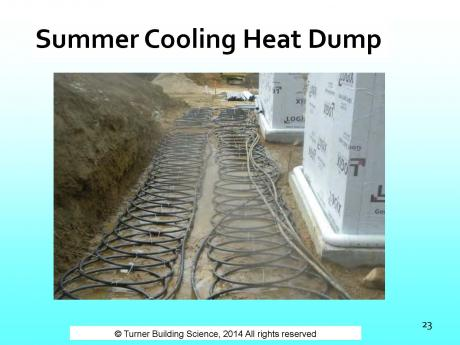 ROSE Cottage Project - Exterior Geothermal Ground Loops Installation